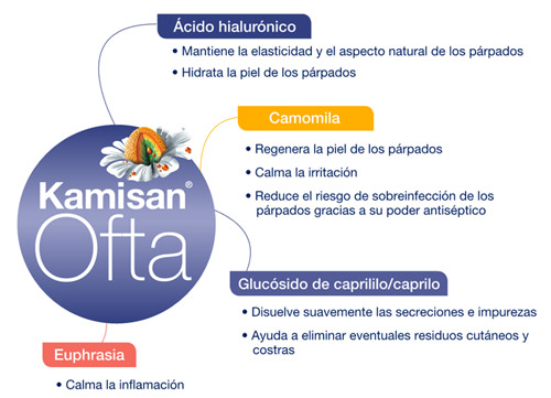 beneficios kamisan ofta