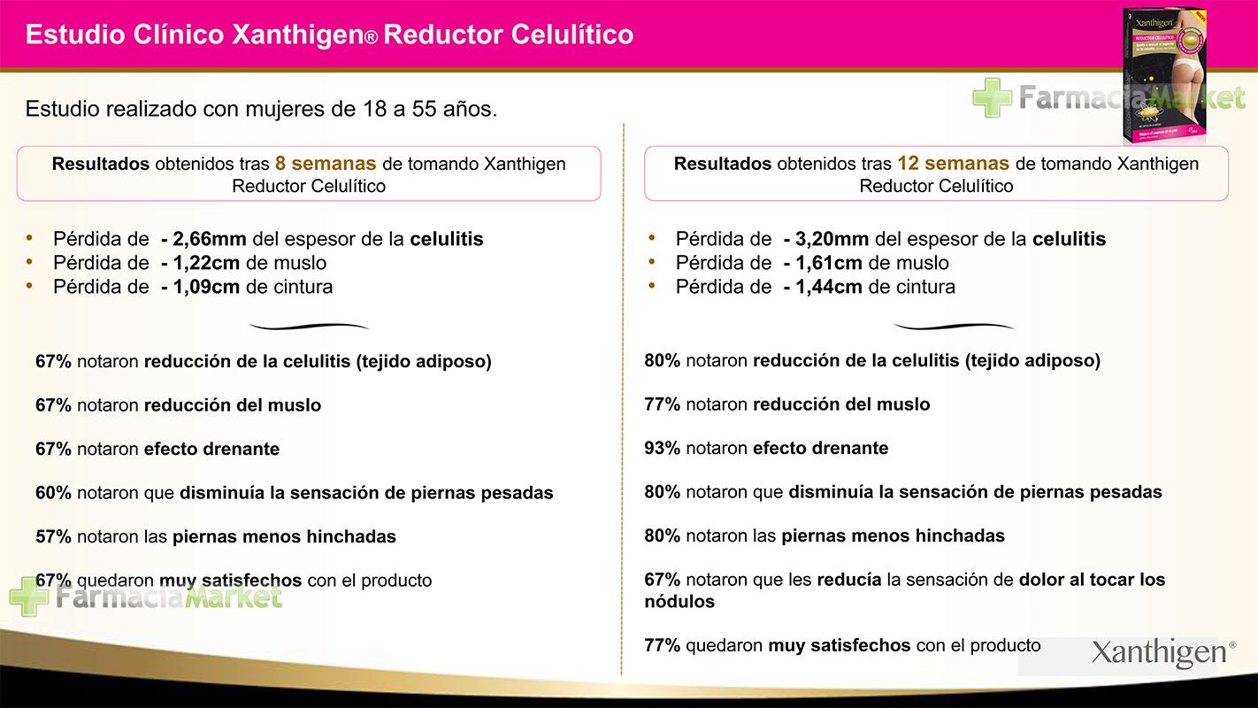 informacion xanthigen reductor celulitico