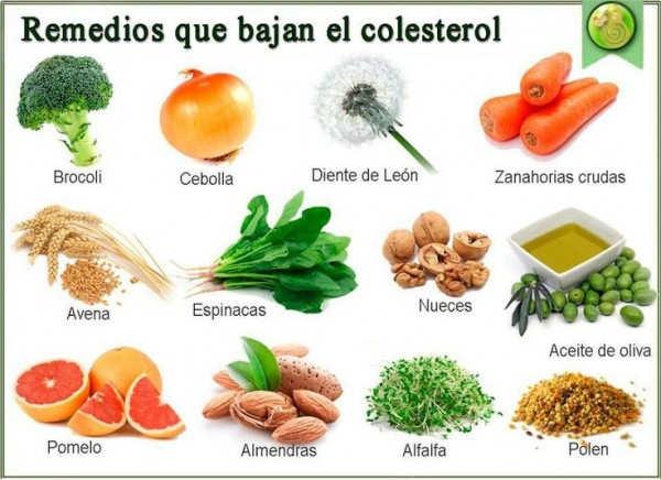 alimentos beneficiosos para colesterol farmaciamarket