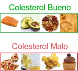 ipos de colesterol farmaciamarket