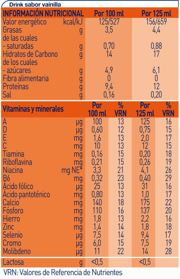 ingredientes-meritene-drink-vainilla.jpg